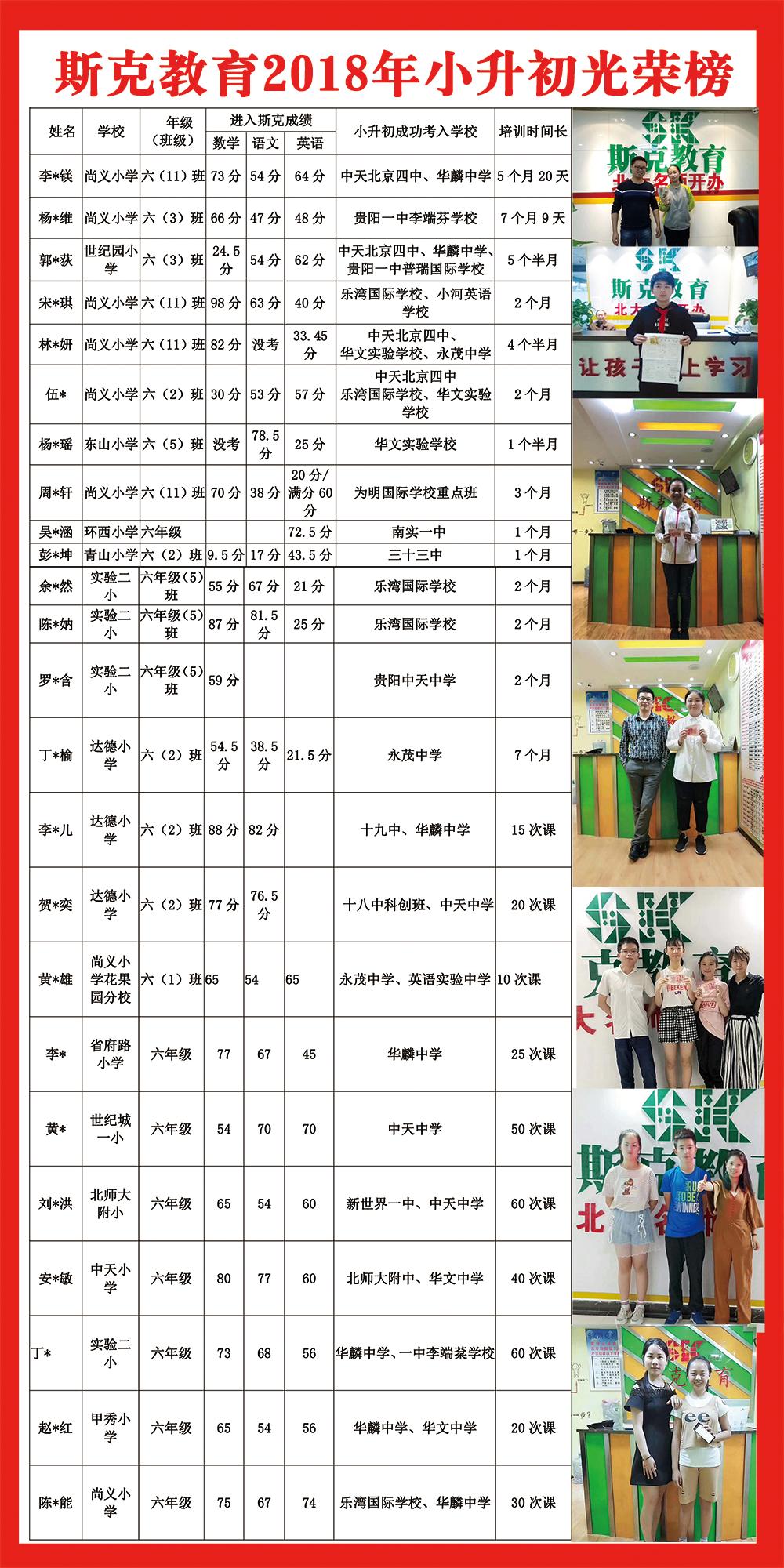 小升初光荣榜100x200.png
